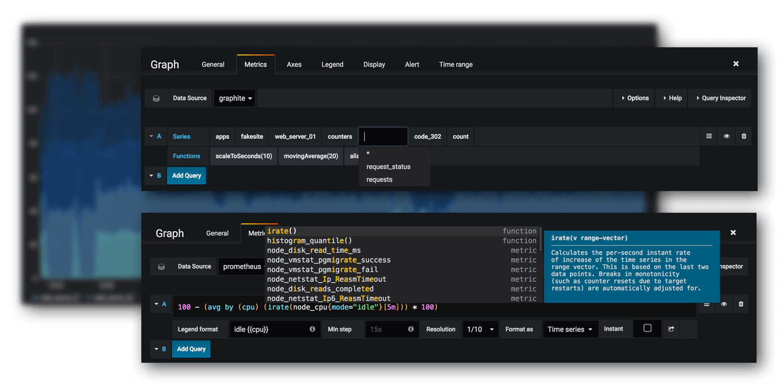 Super Fast Prometheus and Graphite Compatible Backend