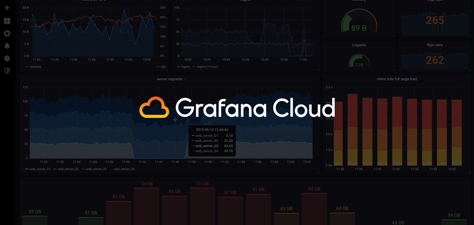 Grafana Cloud